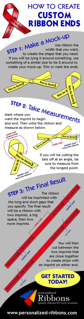 how to create custom ribbon ends infographic from coller industries personalized ribbon
